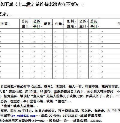 朐阳殷氏第五届续修谱续谱通知书 [2010-0001]号