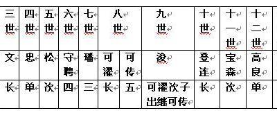 朐阳殷氏第五届续修总编辑殷作斌教授简介