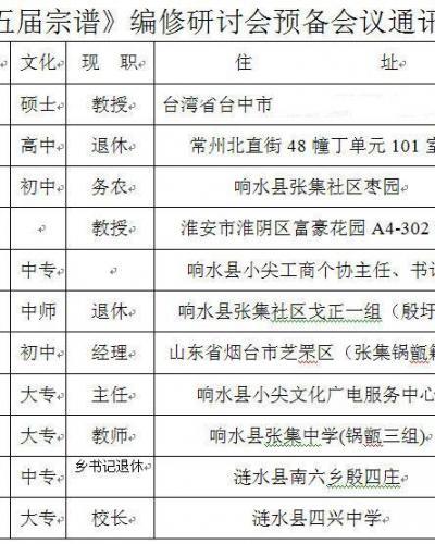 《海州朐阳殷氏五届宗谱》编修研讨会预备会议通讯录