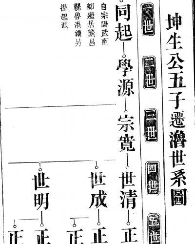 """""""同善堂""""三修殷氏宗谱序"""