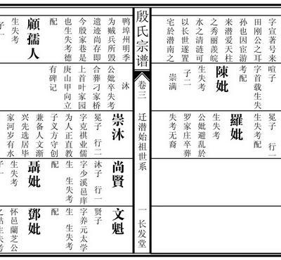 """安徽潜阳""""长发堂""""殷氏概述"""
