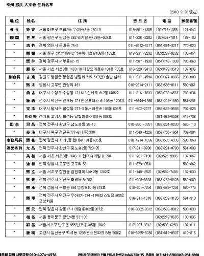 韩国幸州殷氏大宗会组织状况和部分韩语词汇介绍