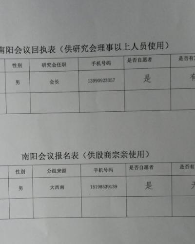 淇县朝歌中华殷商传承文化研究会关于南阳会议的特急通知